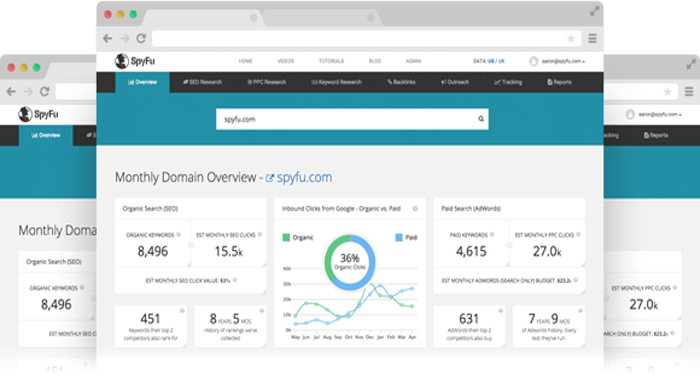 Spyfu - Premium SEM SEO and Keyword Research Tools