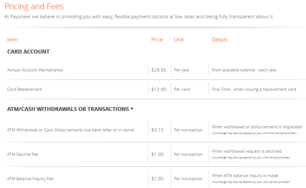 pricing and fees by payoneer