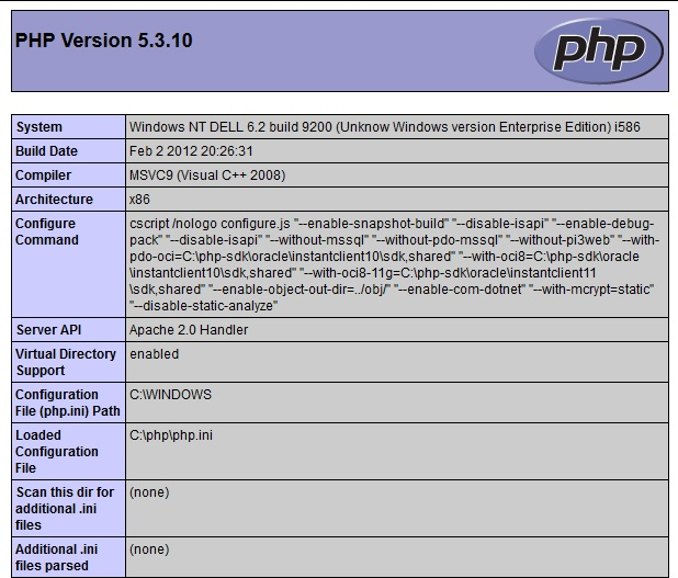php test   How To Install Apache And PHP On The Windows