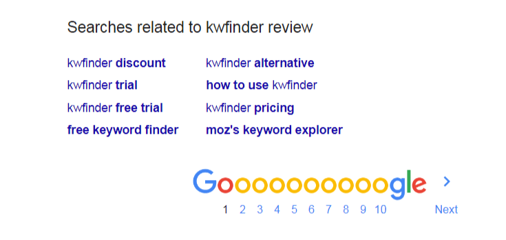 search-result:What is Keyword research and how to do it