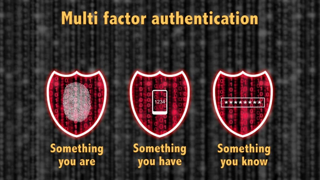 Multi-factor authentication concept with three shields.